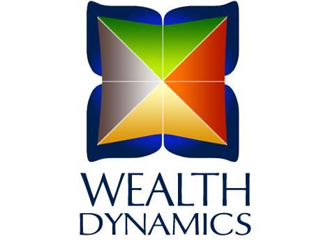 Wealth Dynamic – profile przedsiębiorców